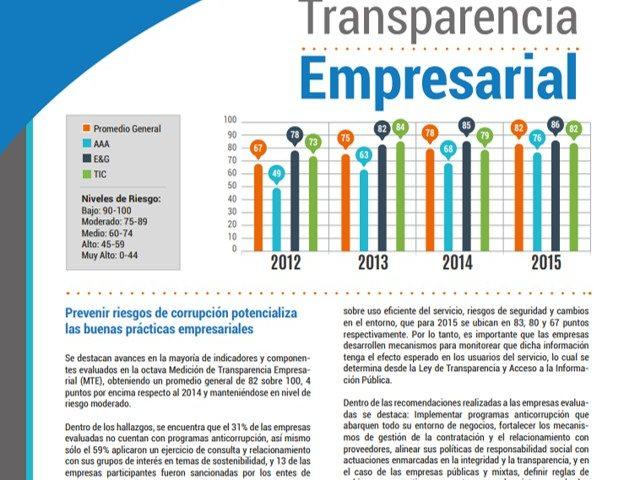 Boletín Transparencia Empresarial – Prevenir riesgos de corrupción potencializa las buenas prácticas empresariales