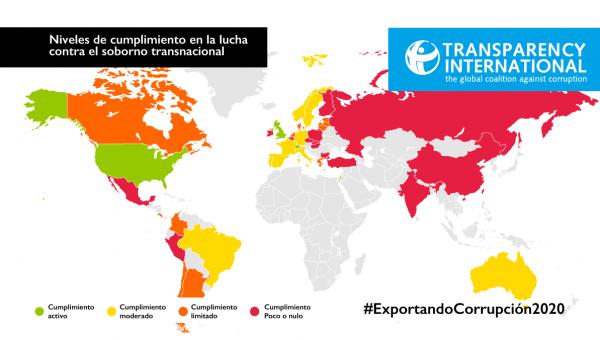 Colombia avanza lentamente en lucha contra el soborno transnacional