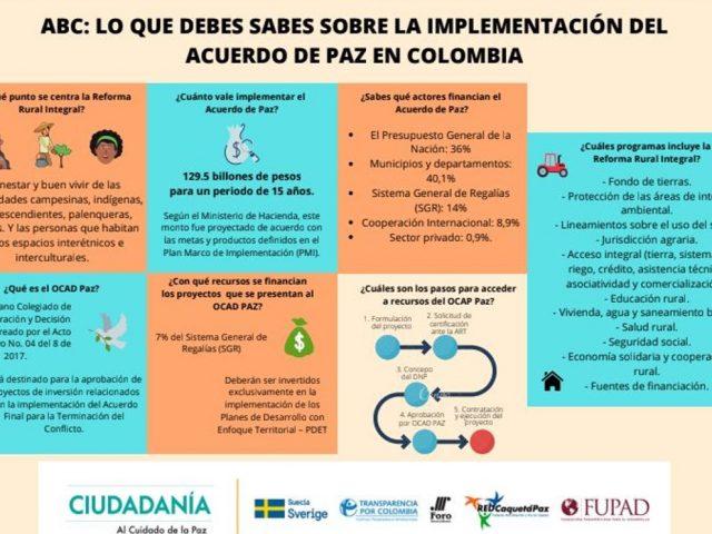 Infografías ABC – Acuerdos de Paz