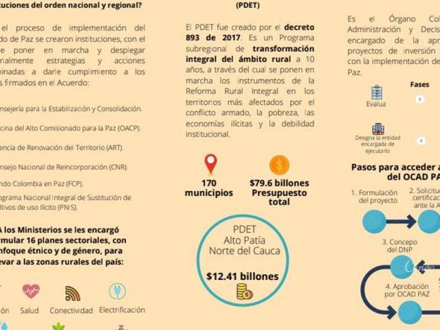 Infografías Instituciones, PDET y OCAD PAZ